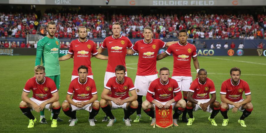 Title Challengers Analysis: Manchester United
