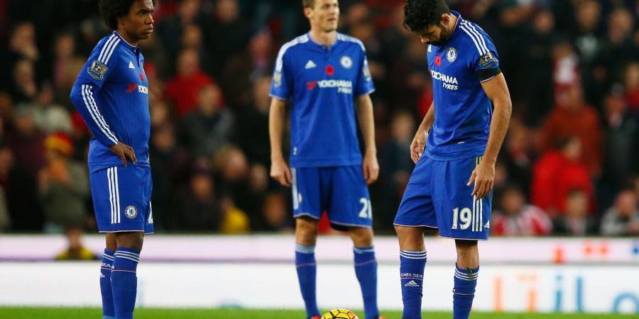 Chelsea's Scary Statistics
