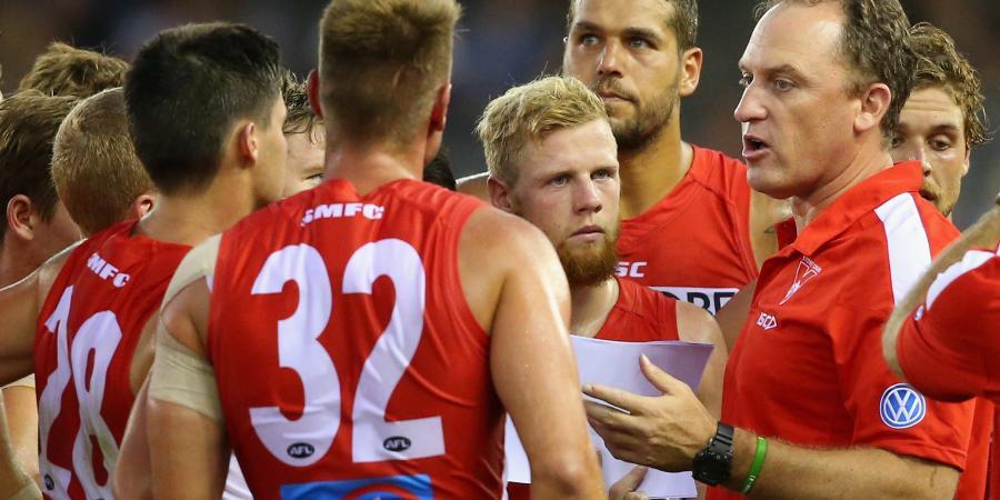 AFL Round 1 - Collingwood vs Sydney Match Preview.