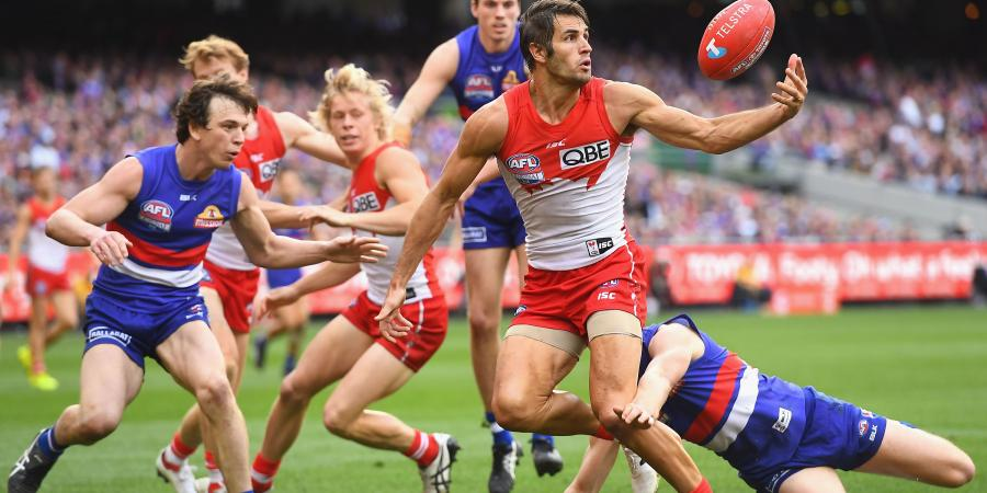 Alex Docherty's Top 50 AFL Players Post-2016 Part 5: The Final Countdown